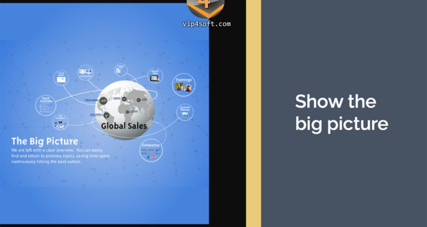 Prezi-for-Android-1000×652